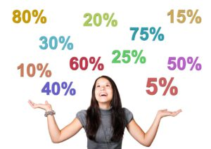 Kredit umschulden - so viel Geld kannst Du sparen