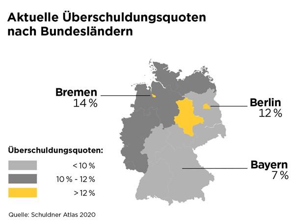 Corona und Überschuldung - Deutschland 2020
