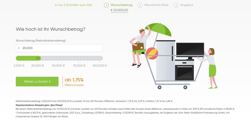 SWK Bank – der Online-Kreditspezialist aus Erfahrung
